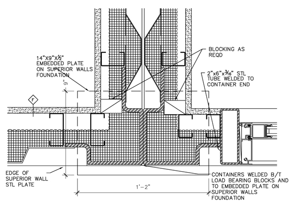 Typical container connection at end wall plan detail